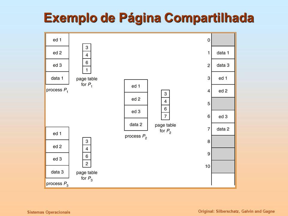 Original: Silberschatz, Galvin and Gagne Sistemas Operacionais Exemplo de Página Compartilhada