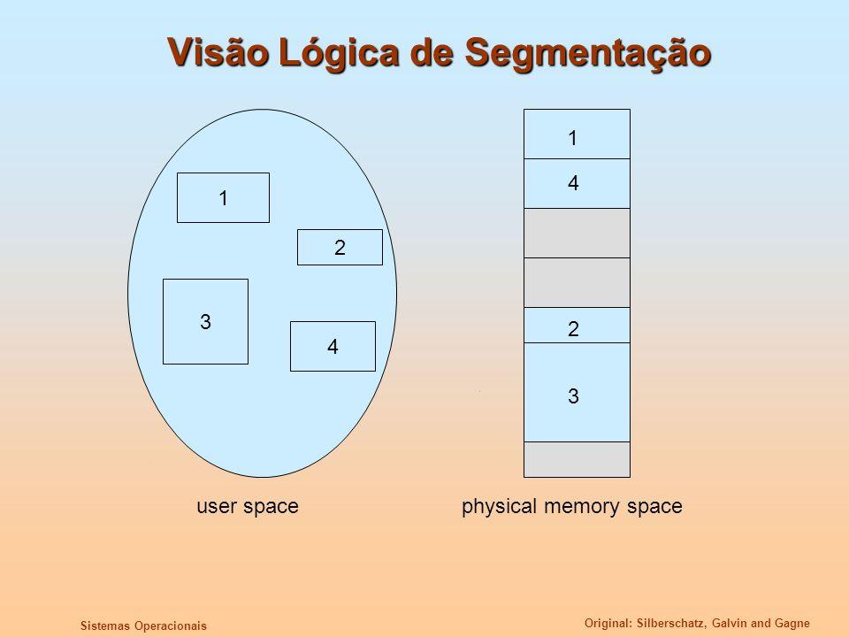 Original: Silberschatz, Galvin and Gagne Sistemas Operacionais Visão Lógica de Segmentação 1 3 2 4 1 4 2 3 user spacephysical memory space