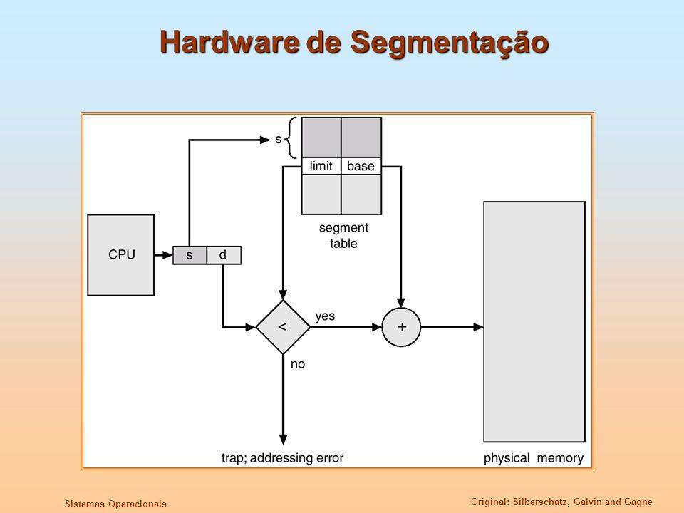 Original: Silberschatz, Galvin and Gagne Sistemas Operacionais Hardware de Segmentação