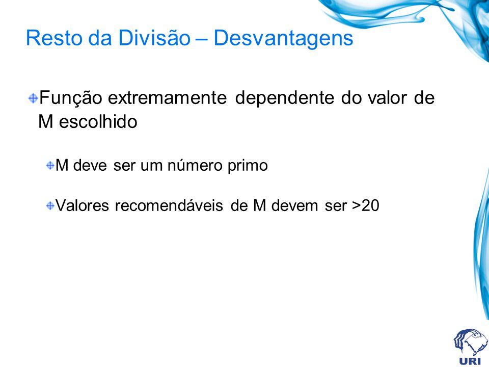 Resto da Divisão – Desvantagens Função extremamente dependente do valor de M escolhido M deve ser um número primo Valores recomendáveis de M devem ser >20
