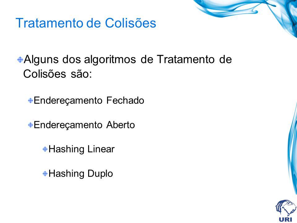 Tratamento de Colisões Alguns dos algoritmos de Tratamento de Colisões são: Endereçamento Fechado Endereçamento Aberto Hashing Linear Hashing Duplo