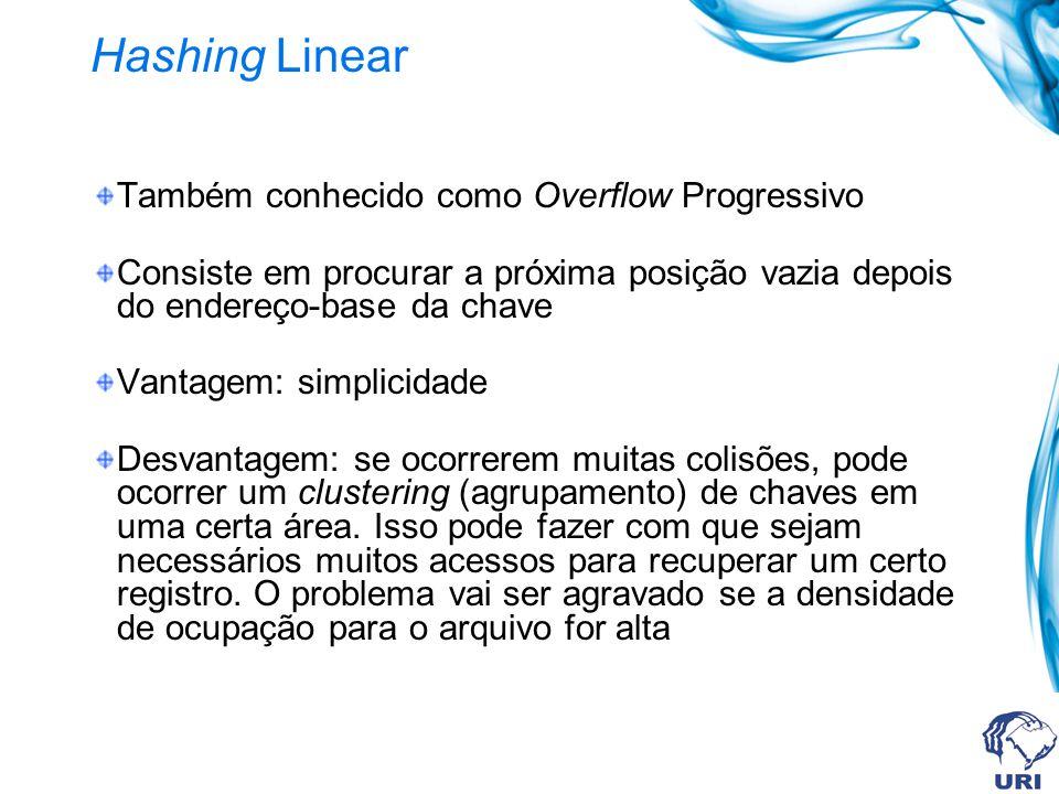 Hashing Linear Também conhecido como Overflow Progressivo Consiste em procurar a próxima posição vazia depois do endereço-base da chave Vantagem: simplicidade Desvantagem: se ocorrerem muitas colisões, pode ocorrer um clustering (agrupamento) de chaves em uma certa área.