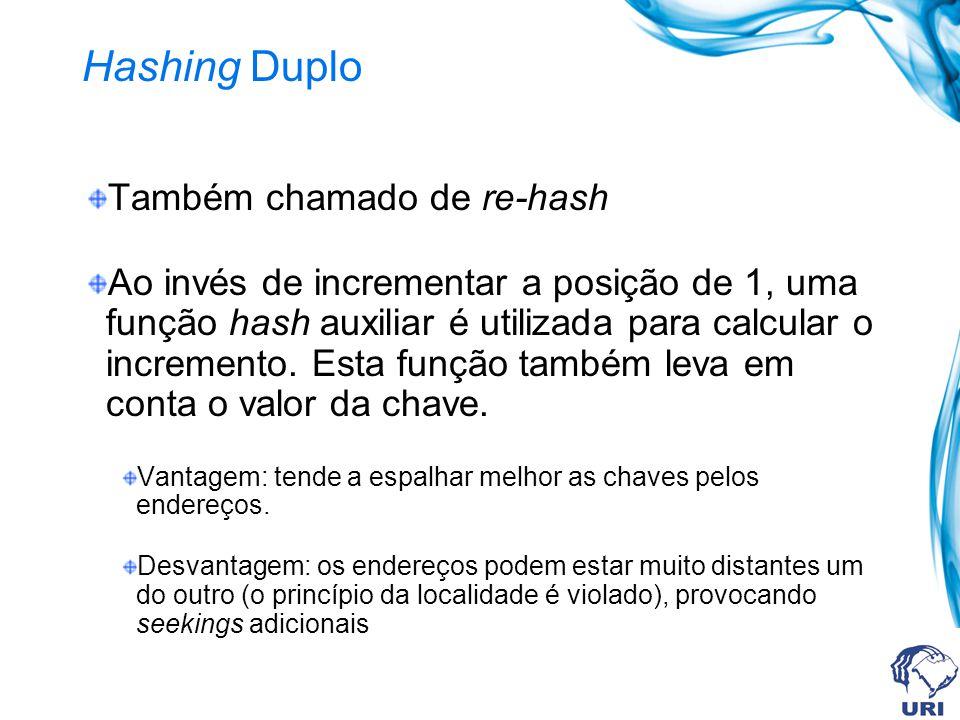 Hashing Duplo Também chamado de re-hash Ao invés de incrementar a posição de 1, uma função hash auxiliar é utilizada para calcular o incremento. Esta