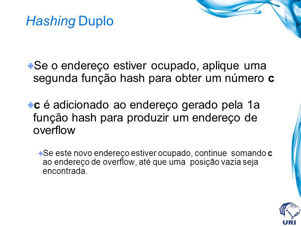 Hashing Duplo Se o endereço estiver ocupado, aplique uma segunda função hash para obter um número c c é adicionado ao endereço gerado pela 1a função h