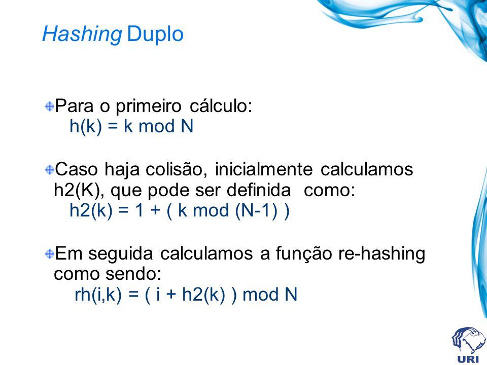 Hashing Duplo Para o primeiro cálculo: h(k) = k mod N Caso haja colisão, inicialmente calculamos h2(K), que pode ser definida como: h2(k) = 1 + ( k mod (N-1) ) Em seguida calculamos a função re-hashing como sendo: rh(i,k) = ( i + h2(k) ) mod N