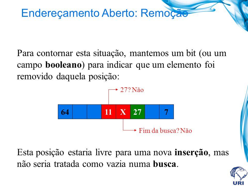 Endereçamento Aberto: Remoção Para contornar esta situação, mantemos um bit (ou um campo booleano) para indicar que um elemento foi removido daquela posição: 6411207112720X1127 27.