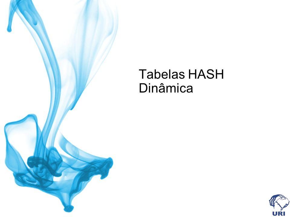 Tabelas HASH Dinâmica