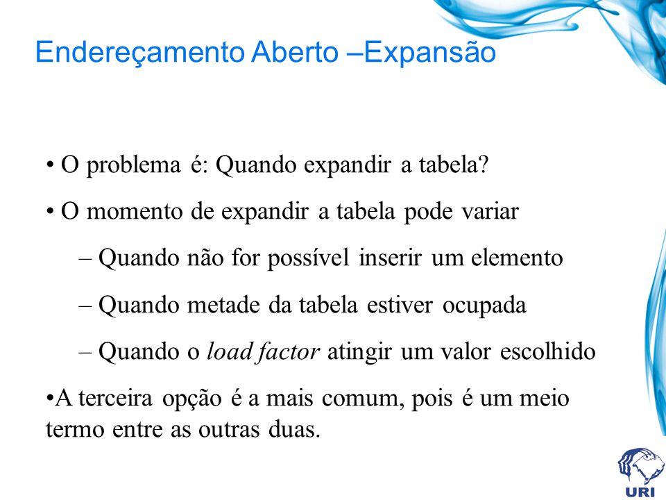 Endereçamento Aberto –Expansão O problema é: Quando expandir a tabela? O momento de expandir a tabela pode variar – Quando não for possível inserir um