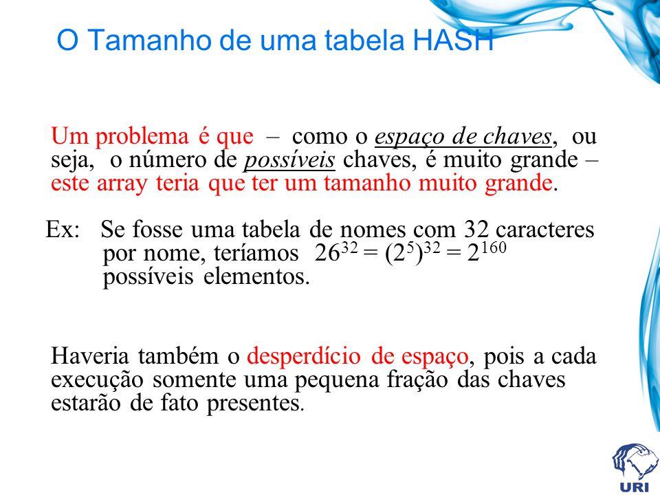 O Tamanho de uma tabela HASH Ex: Se fosse uma tabela de nomes com 32 caracteres por nome, teríamos 26 32 = (2 5 ) 32 = 2 160 possíveis elementos.