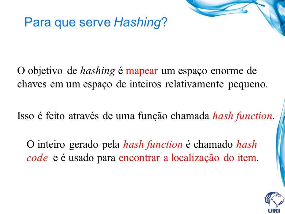 Para que serve Hashing? O objetivo de hashing é mapear um espaço enorme de chaves em um espaço de inteiros relativamente pequeno. Isso é feito através