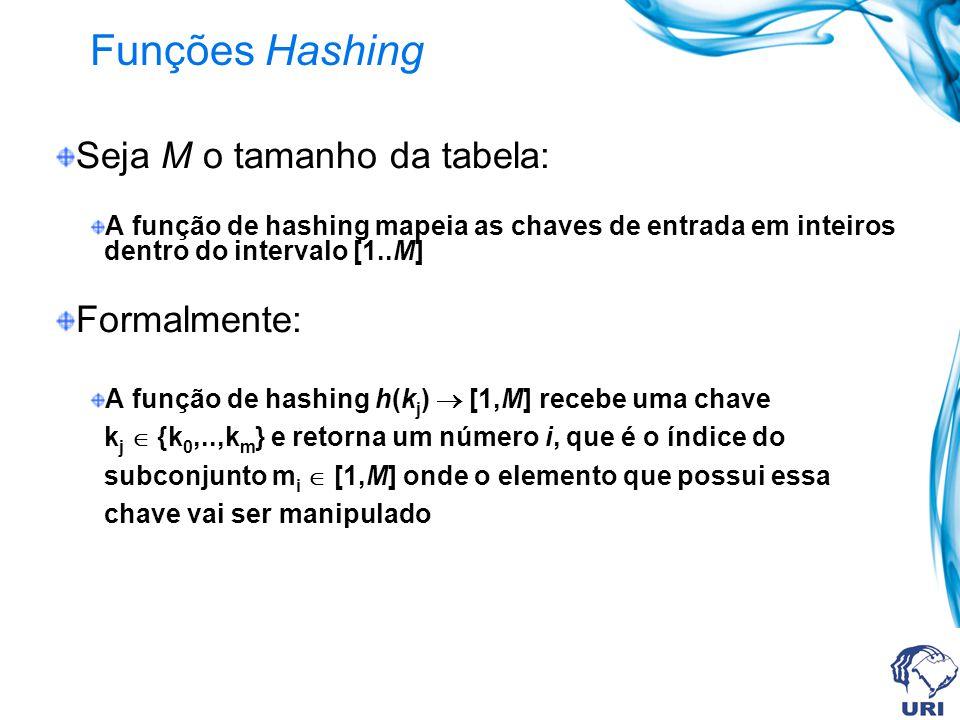 Funções Hashing Seja M o tamanho da tabela: A função de hashing mapeia as chaves de entrada em inteiros dentro do intervalo [1..M] Formalmente: A funç