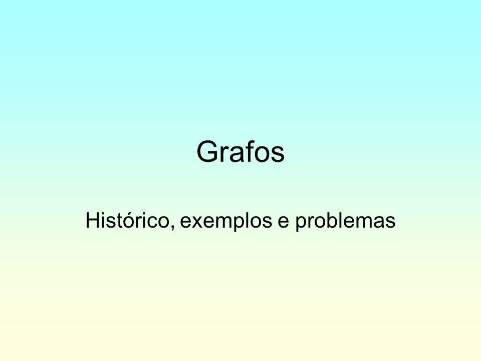 Grafos Histórico, exemplos e problemas
