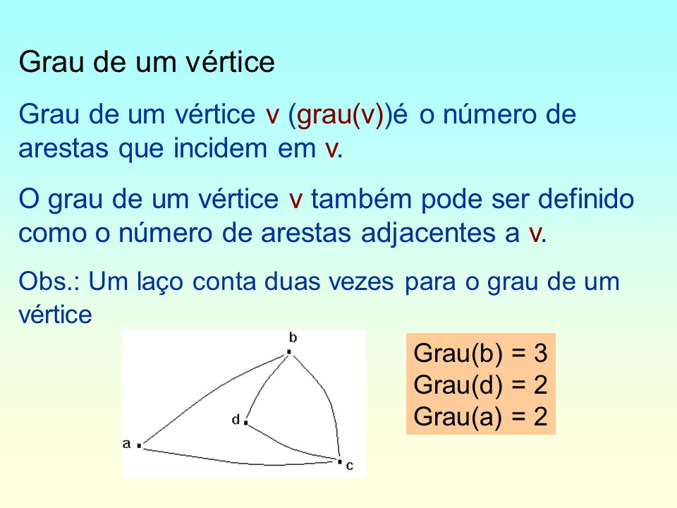 Grau de um vértice Grau de um vértice v (grau(v))é o número de arestas que incidem em v.