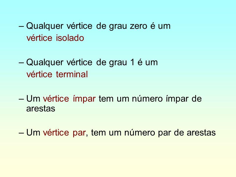 –Qualquer vértice de grau zero é um vértice isolado –Qualquer vértice de grau 1 é um vértice terminal –Um vértice ímpar tem um número ímpar de arestas –Um vértice par, tem um número par de arestas