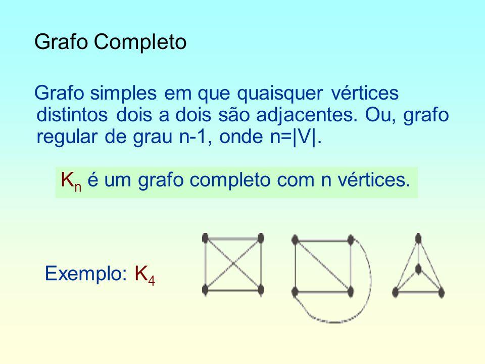 Grafo Completo Grafo simples em que quaisquer vértices distintos dois a dois são adjacentes.