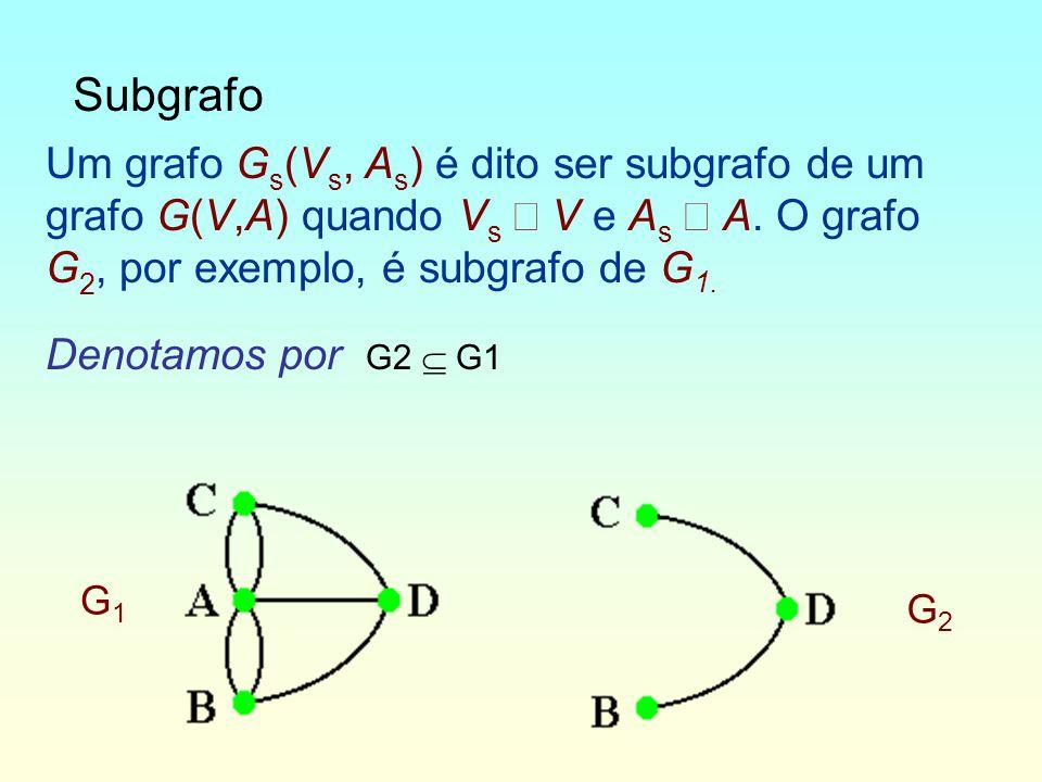 Subgrafo Um grafo G s (V s, A s ) é dito ser subgrafo de um grafo G(V,A) quando V s V e A s A.