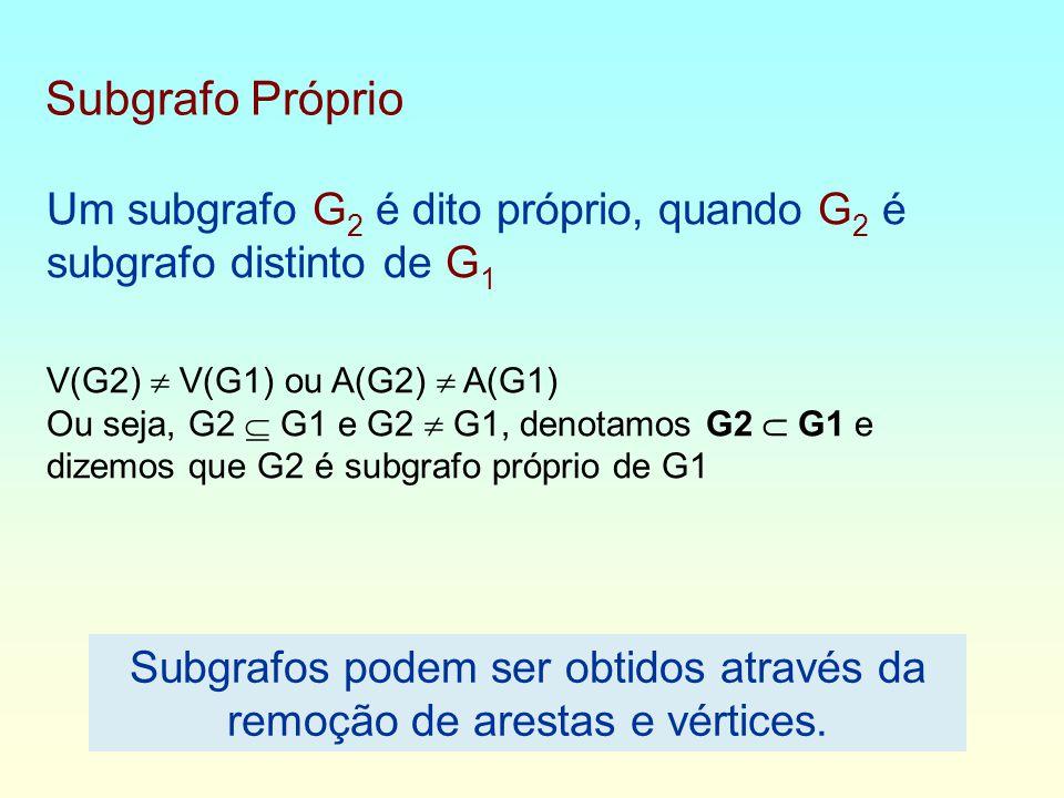 Subgrafo Próprio Um subgrafo G 2 é dito próprio, quando G 2 é subgrafo distinto de G 1 V(G2) V(G1) ou A(G2) A(G1) Ou seja, G2 G1 e G2 G1, denotamos G2 G1 e dizemos que G2 é subgrafo próprio de G1 Subgrafos podem ser obtidos através da remoção de arestas e vértices.