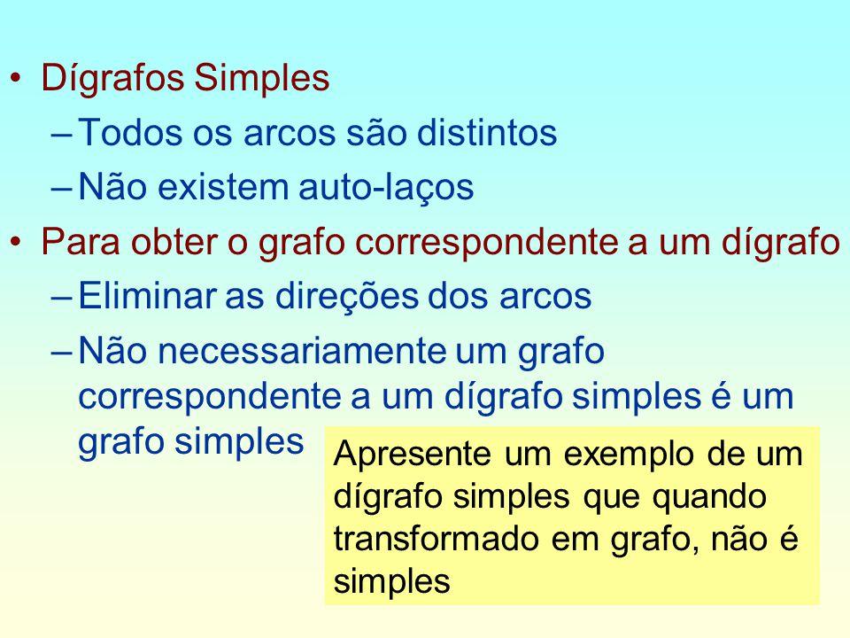 Dígrafos Simples –Todos os arcos são distintos –Não existem auto-laços Para obter o grafo correspondente a um dígrafo –Eliminar as direções dos arcos –Não necessariamente um grafo correspondente a um dígrafo simples é um grafo simples Apresente um exemplo de um dígrafo simples que quando transformado em grafo, não é simples