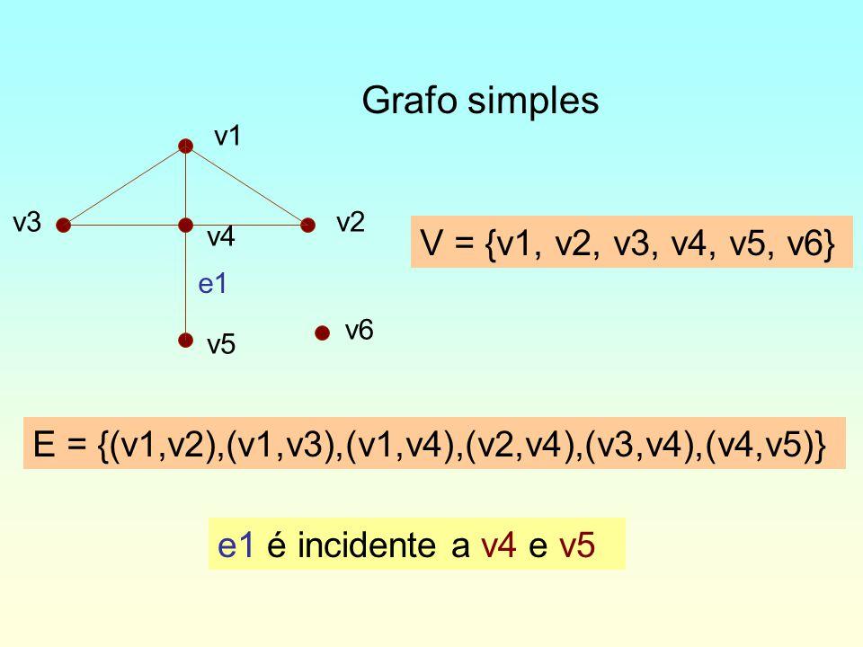 Isomorfismo Qual não é isomorfo aos outros 3 ?