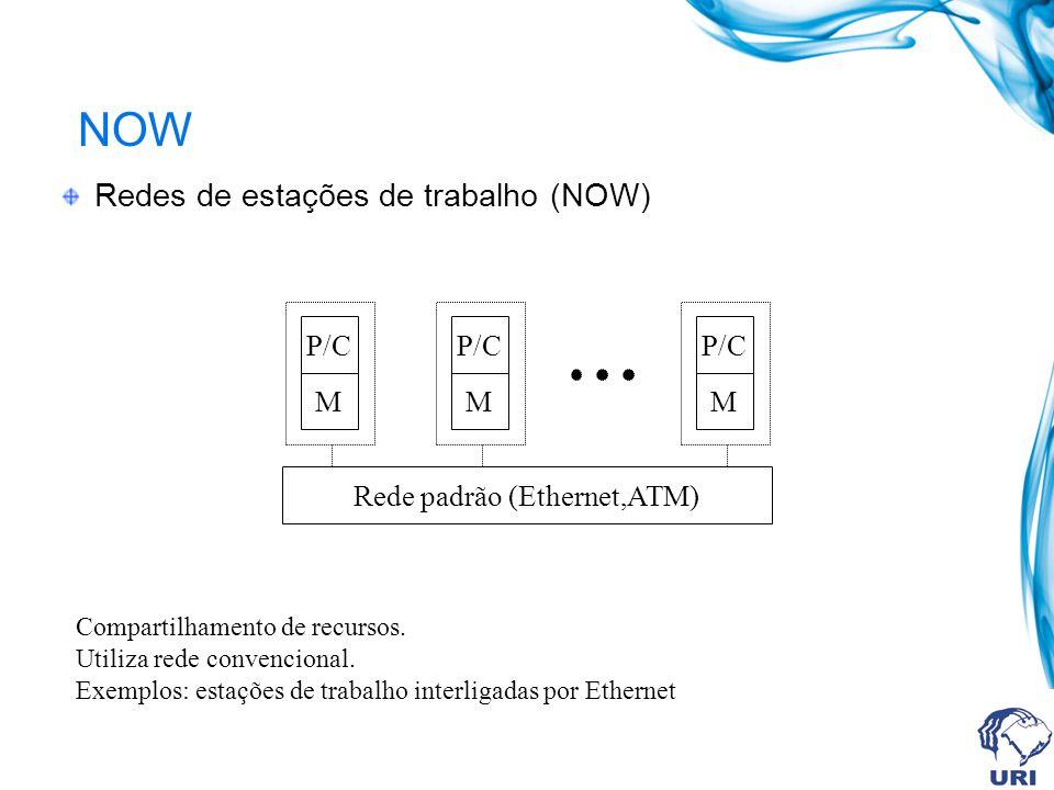 NOW Redes de estações de trabalho (NOW) P/C M M M Rede padrão (Ethernet,ATM) Compartilhamento de recursos. Utiliza rede convencional. Exemplos: estaçõ