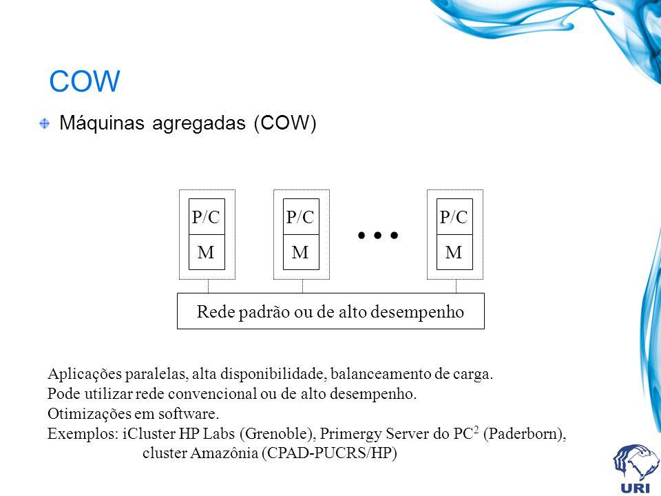 COW Máquinas agregadas (COW) Aplicações paralelas, alta disponibilidade, balanceamento de carga. Pode utilizar rede convencional ou de alto desempenho
