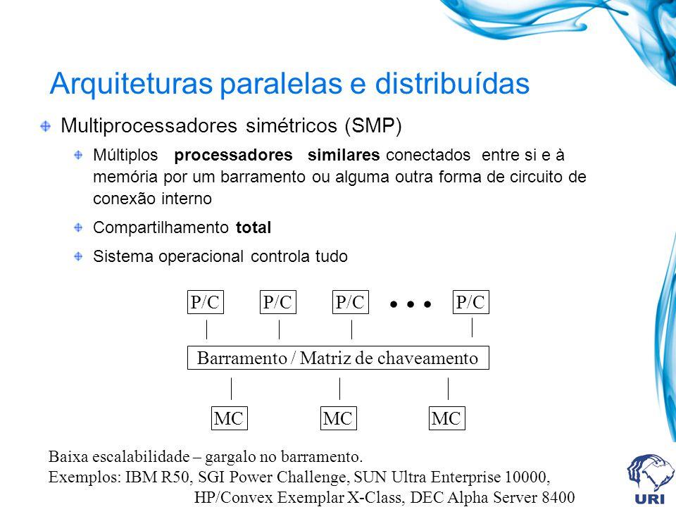 Arquiteturas paralelas e distribuídas Multiprocessadores simétricos (SMP) Múltiplos processadores similares conectados entre si e à memória por um bar