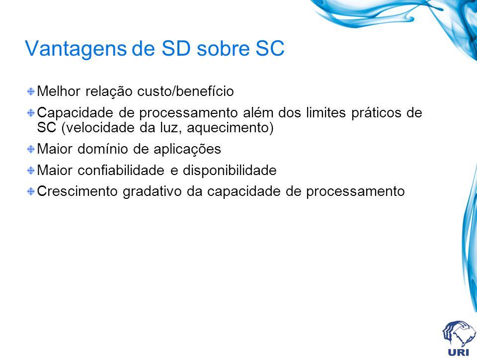 Vantagens de SD sobre SC Melhor relação custo/benefício Capacidade de processamento além dos limites práticos de SC (velocidade da luz, aquecimento) M
