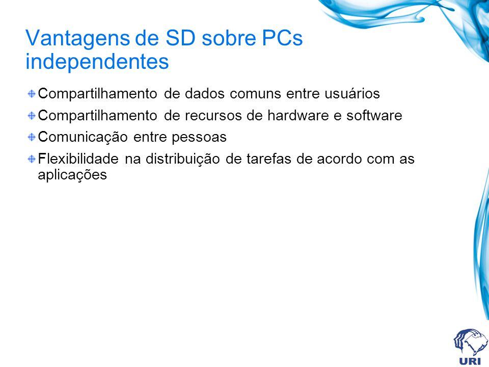 Vantagens de SD sobre PCs independentes Compartilhamento de dados comuns entre usuários Compartilhamento de recursos de hardware e software Comunicaçã