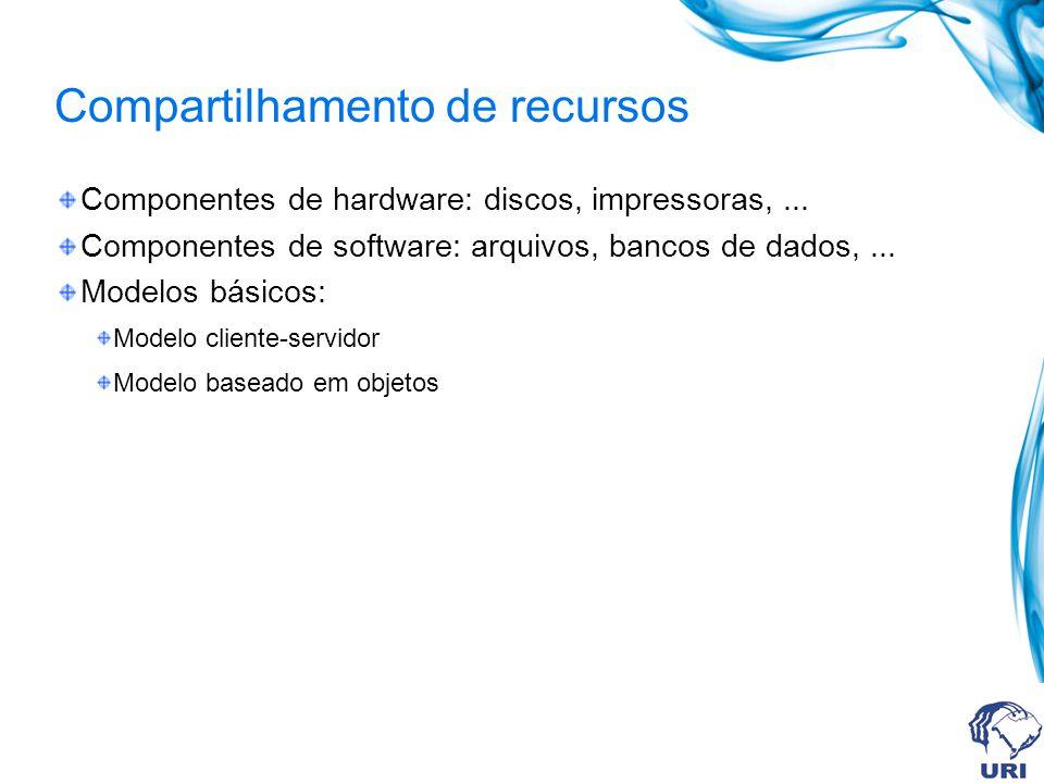 Compartilhamento de recursos Componentes de hardware: discos, impressoras,... Componentes de software: arquivos, bancos de dados,... Modelos básicos: