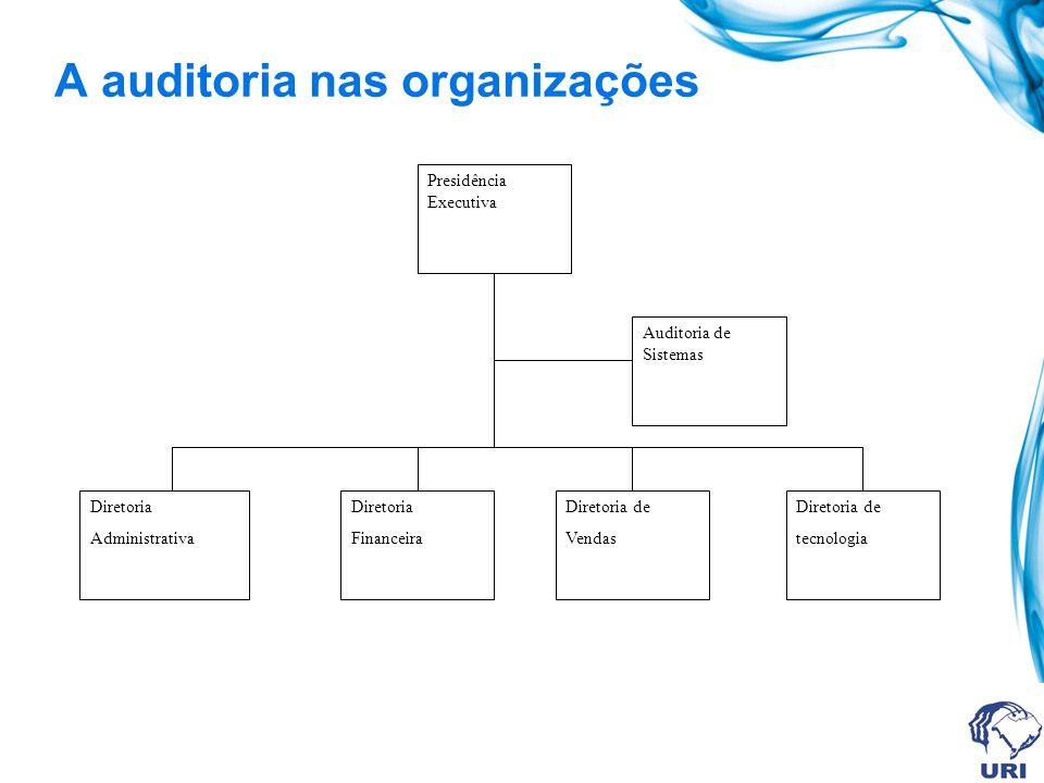 Exemplos de parâmetros de Controle Interno Para fidelidade da informação em relação ao dado: AIC (Arquivos de Informações de Controle); AUDIT TRAIL (conjunto de rotinas e arquivos que permitam a reconstituição dos dados a partir da informação permitindo assim a a monitoração do processamento dos dados); Arquivos de erros de processamentos não corrigidos Informações do código do arquivo gravadas no header