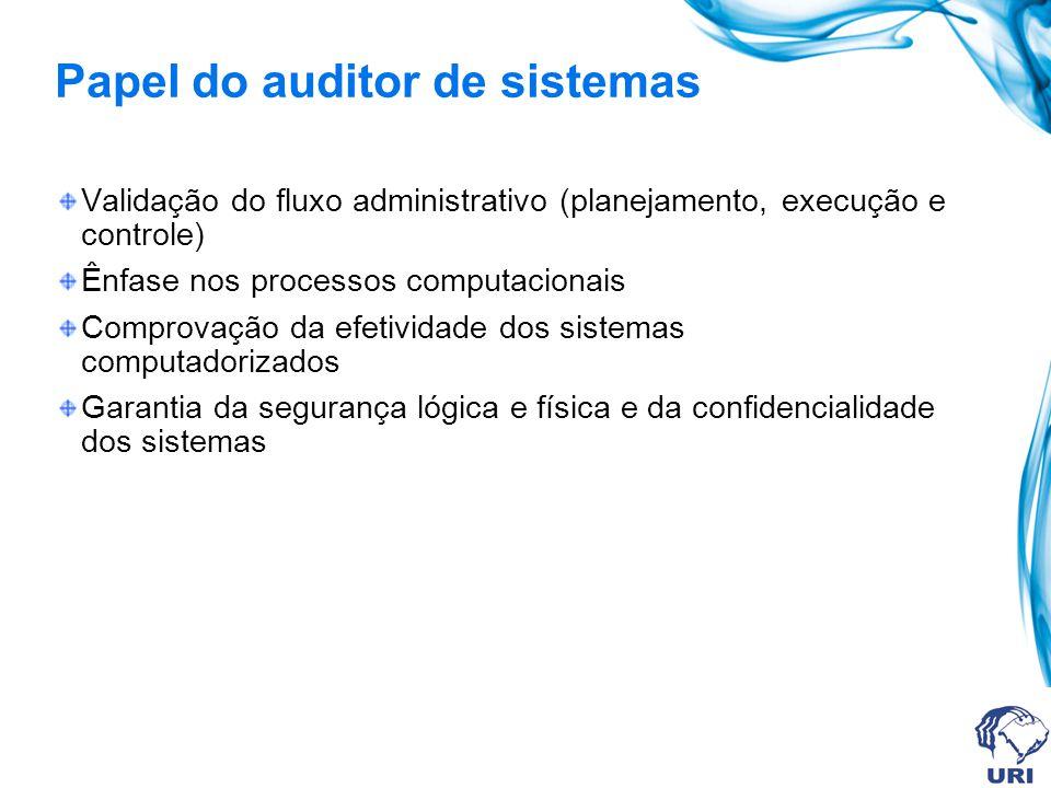 Organização do trabalho da auditoria Planejamento 4º Passo: Estabelecimento de critérios para análise de risco 5o.