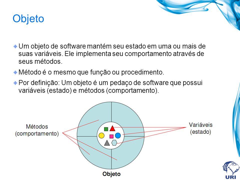 Objeto Um objeto de software mantém seu estado em uma ou mais de suas variáveis. Ele implementa seu comportamento através de seus métodos. Método é o