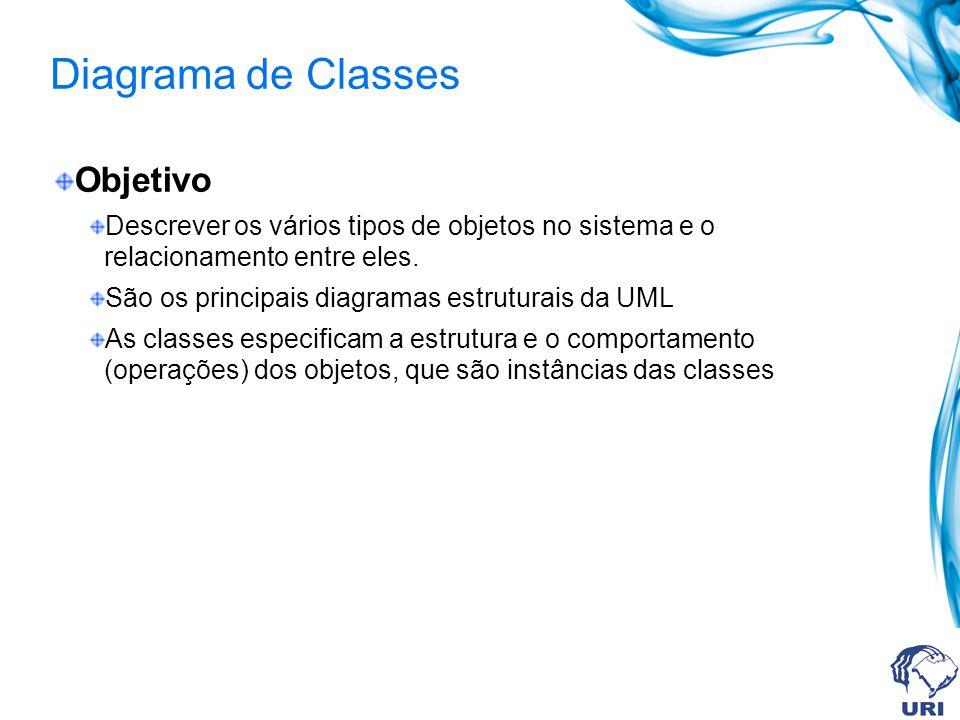 Diagrama de Classes Objetivo Descrever os vários tipos de objetos no sistema e o relacionamento entre eles.