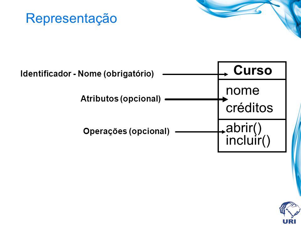 Representação Curso nome créditos abrir() incluir() Identificador - Nome (obrigatório) Atributos (opcional) Operações (opcional)