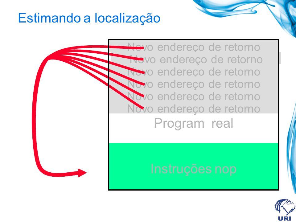 Estimando a localização Program real Novo endereço de retorno Instruções nop Novo endereço de retorno