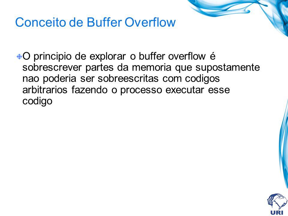 Conceito de Buffer Overflow O principio de explorar o buffer overflow é sobrescrever partes da memoria que supostamente nao poderia ser sobreescritas com codigos arbitrarios fazendo o processo executar esse codigo