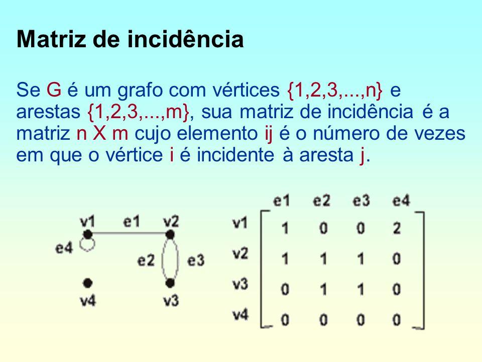 Cadeia (= passeio) –Uma cadeia (walk) é uma seqüência qualquer de arestas adjacentes que ligam dois vértices.