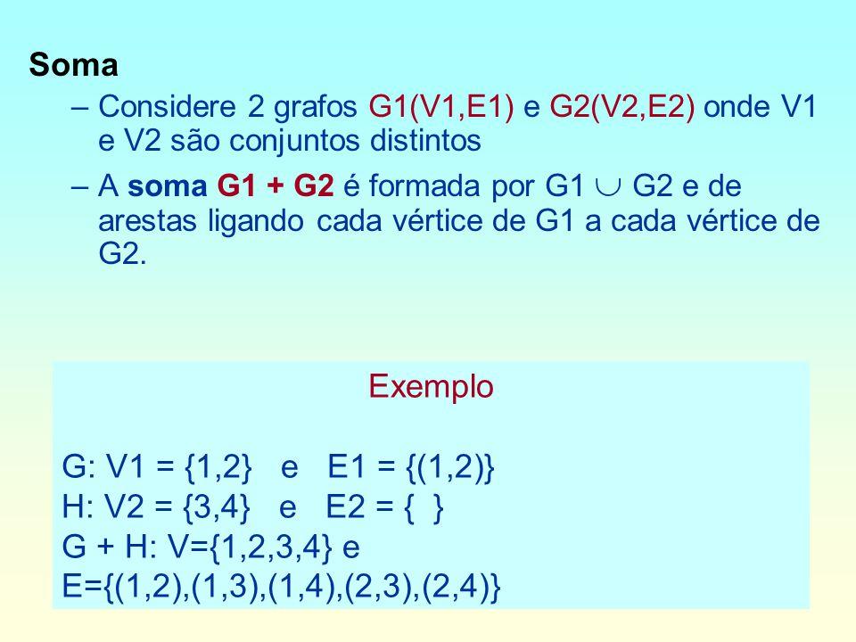 1 2 GH 34 G H G + H 1 2 34 Exemplo 1 2 34