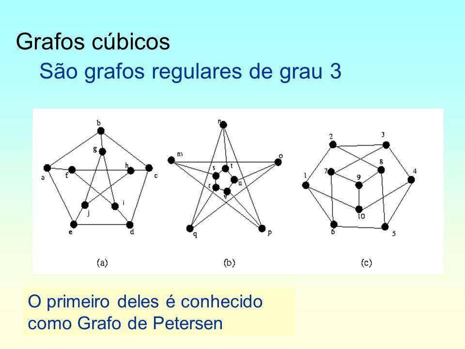 Grafos cúbicos São grafos regulares de grau 3 O primeiro deles é conhecido como Grafo de Petersen