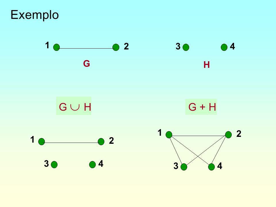 União e Soma –Podem ser aplicadas a qualquer número finito de grafos –São operações associativas –São operações comutativas