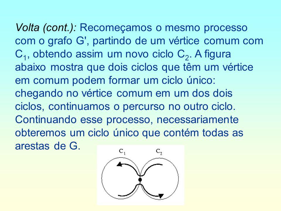Volta (cont.): Recomeçamos o mesmo processo com o grafo G , partindo de um vértice comum com C 1, obtendo assim um novo ciclo C 2.