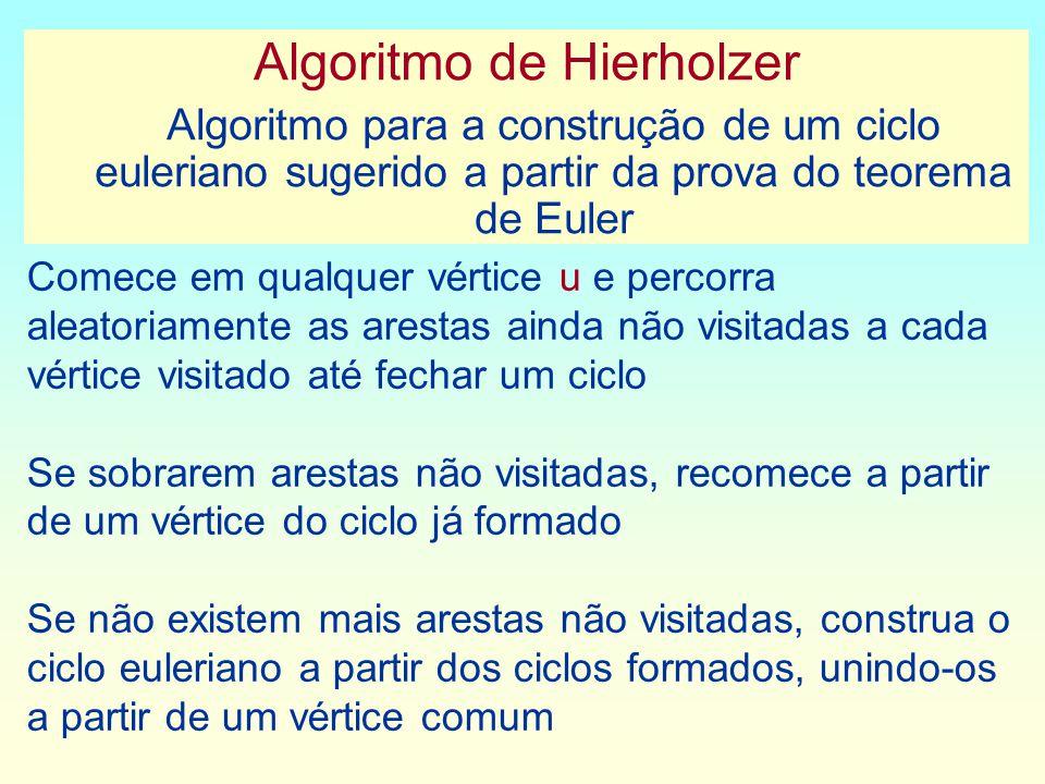 Algoritmo de Hierholzer Algoritmo para a construção de um ciclo euleriano sugerido a partir da prova do teorema de Euler Comece em qualquer vértice u e percorra aleatoriamente as arestas ainda não visitadas a cada vértice visitado até fechar um ciclo Se sobrarem arestas não visitadas, recomece a partir de um vértice do ciclo já formado Se não existem mais arestas não visitadas, construa o ciclo euleriano a partir dos ciclos formados, unindo-os a partir de um vértice comum