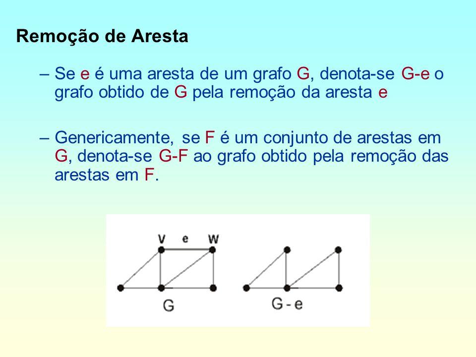 Remoção de Aresta –Se e é uma aresta de um grafo G, denota-se G-e o grafo obtido de G pela remoção da aresta e –Genericamente, se F é um conjunto de arestas em G, denota-se G-F ao grafo obtido pela remoção das arestas em F.