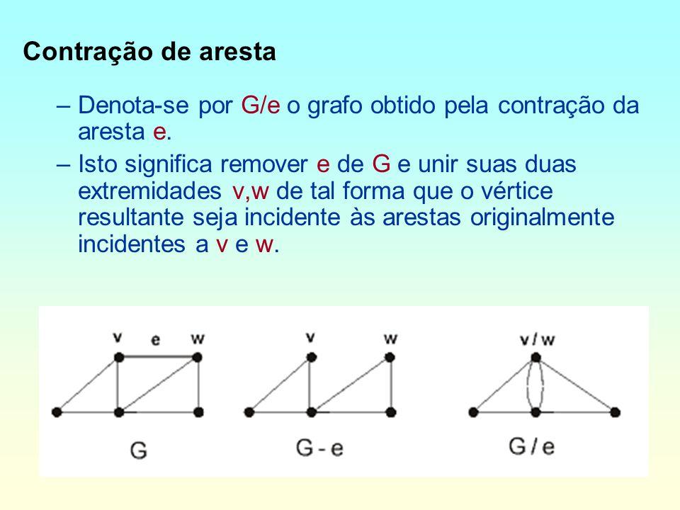 Contração de aresta –Denota-se por G/e o grafo obtido pela contração da aresta e.