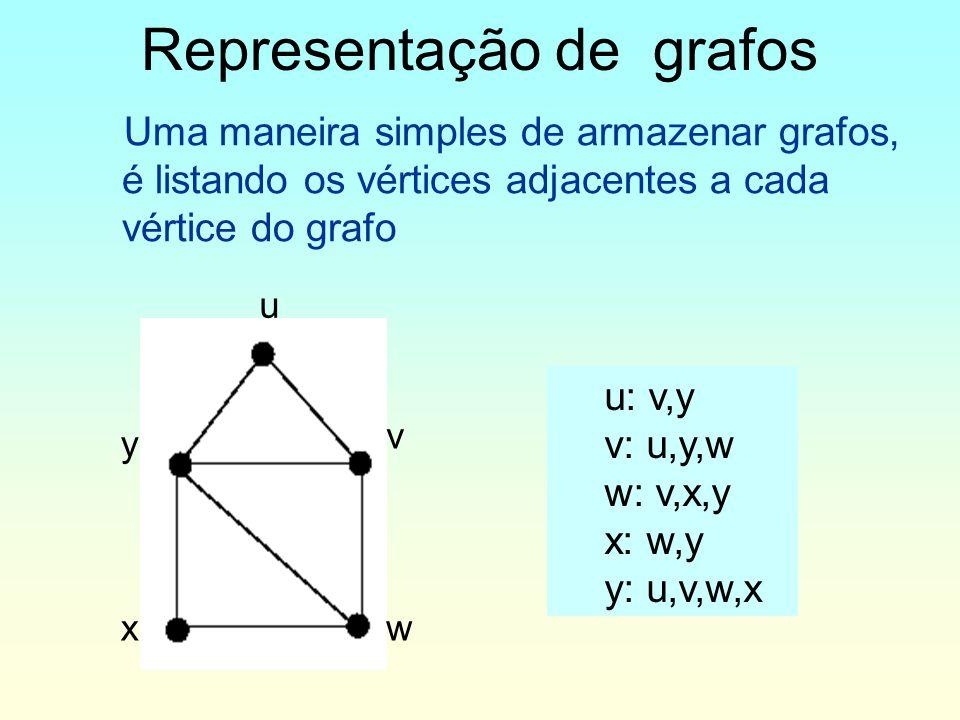 Uma maneira simples de armazenar grafos, é listando os vértices adjacentes a cada vértice do grafo u: v,y v: u,y,w w: v,x,y x: w,y y: u,v,w,x u y v xw Representação de grafos