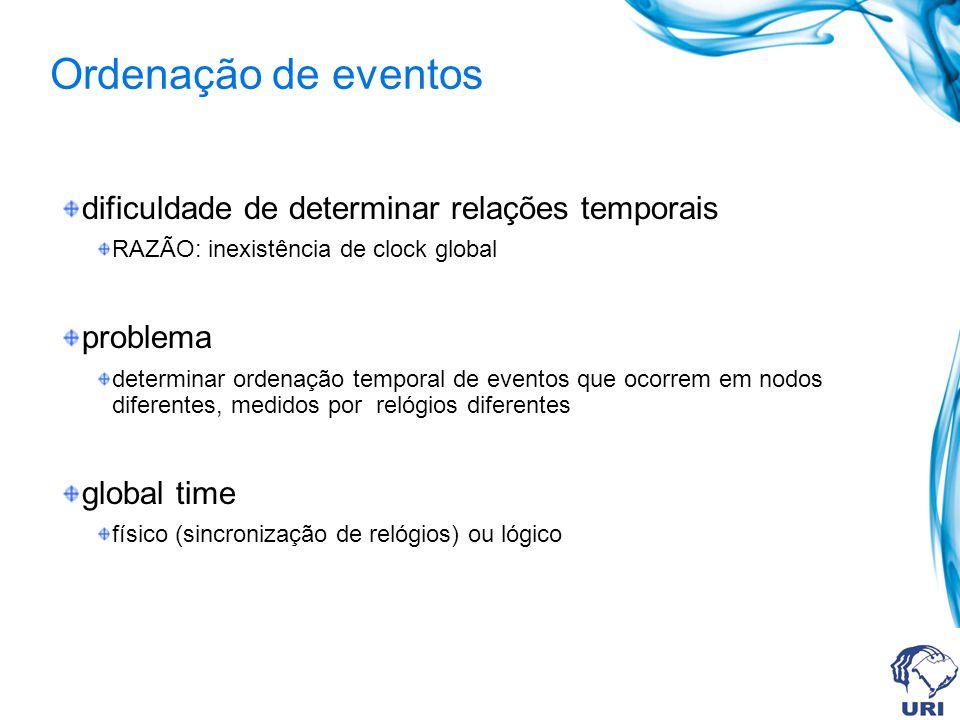 dificuldade de determinar relações temporais RAZÃO: inexistência de clock global problema determinar ordenação temporal de eventos que ocorrem em nodos diferentes, medidos por relógios diferentes global time físico (sincronização de relógios) ou lógico Ordenação de eventos