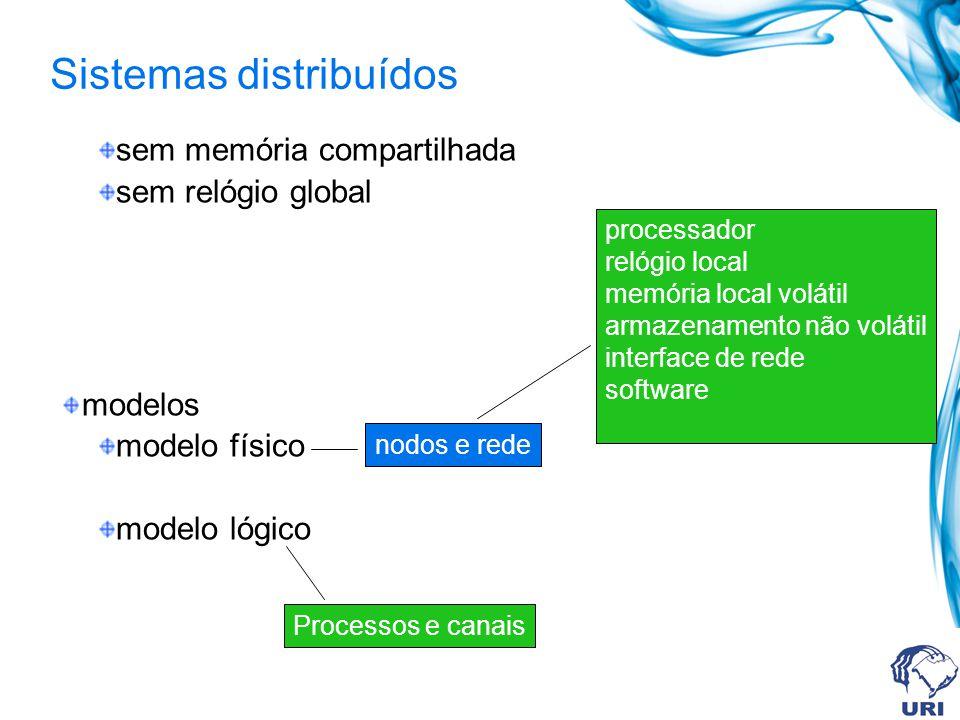 sem memória compartilhada sem relógio global modelos modelo físico modelo lógico nodos e rede processador relógio local memória local volátil armazenamento não volátil interface de rede software Processos e canais Sistemas distribuídos