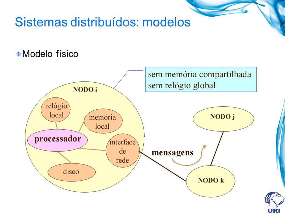 Modelo físico Sistemas distribuídos: modelos