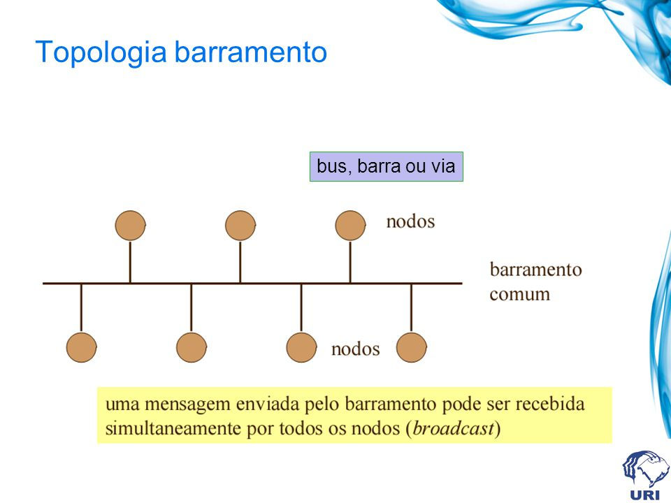 bus, barra ou via Topologia barramento