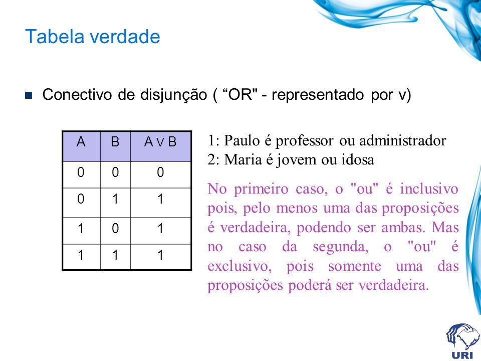 Tabela verdade Conectivo de disjunção ( OR - representado por v) ABA V B 000 011 101 111 1: Paulo é professor ou administrador 2: Maria é jovem ou idosa No primeiro caso, o ou é inclusivo pois, pelo menos uma das proposições é verdadeira, podendo ser ambas.